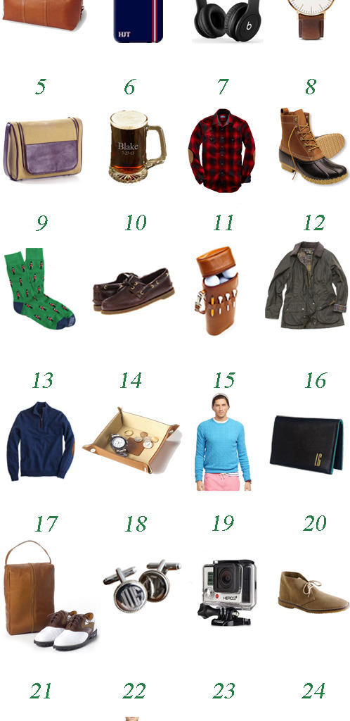 Top 25 gifts Men's holiday gift guide