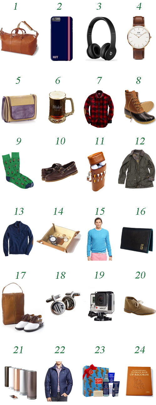 mens-holiday-gift-guide-boyfriend-dad-brother-1